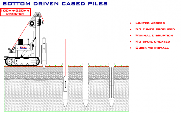 Mini Piling - Bottom Driven Cased Piles