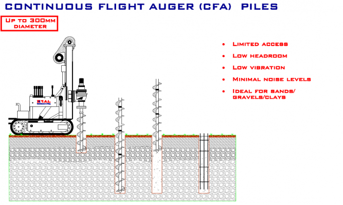 Mini Piling - Continuous Flight Auger