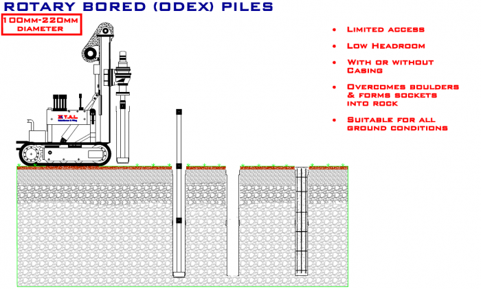 Mini Piling - Rotary Bored (ODEX) Piles