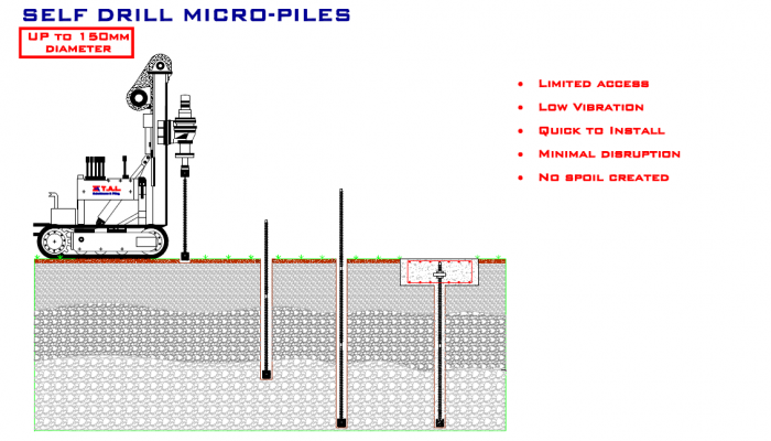 Mini Piling - Self Drill Micro Piles